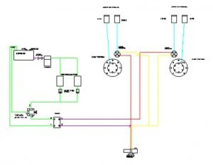 Top System idraulica